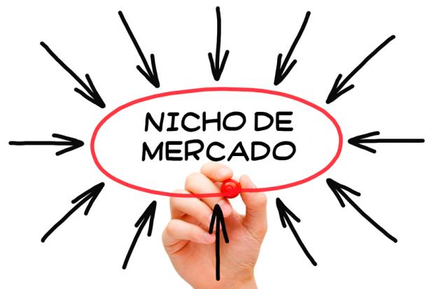 O que são nichos de mercado?