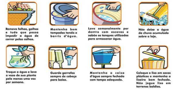 Medidas de prevenção contra dengue