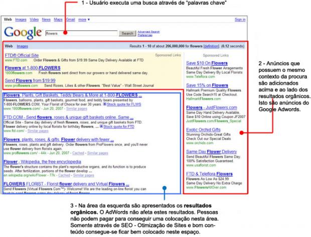 Dicas para criar anúncios poderosos no Google Adwords