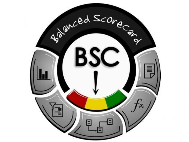 Como funciona o Balanced Scorecard?