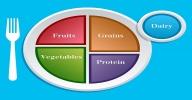 Clique aqui para visitar a página online do Curso de Avaliação Nutricional