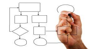 Melhores Cursos Online EAD com Certificado reconhecido Curso de Fases da Gestão de Processos
